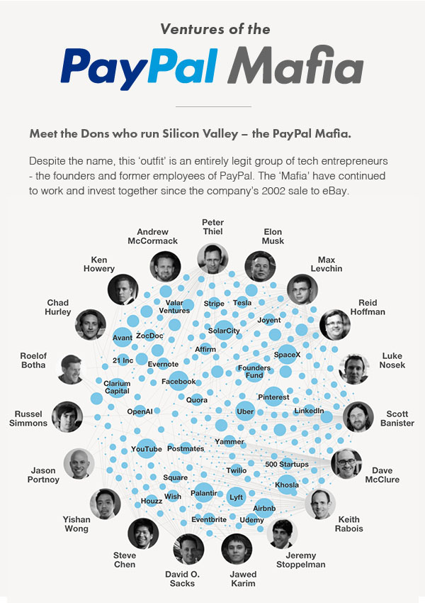 Meet the Dons who run Silicon Valley – the PayPal Mafia